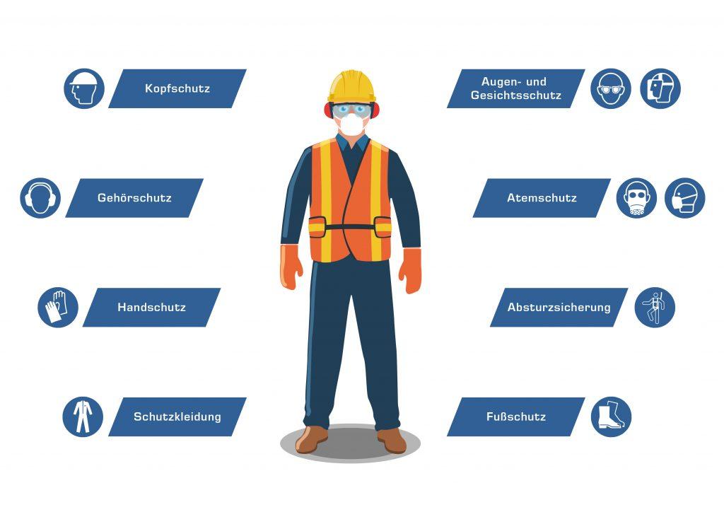 Grafik Arbeitsschutz